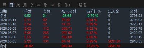 <strong><font color='#FF0000'>EX、富拓美分账户开户+赠送vip会员+拿</font></strong>